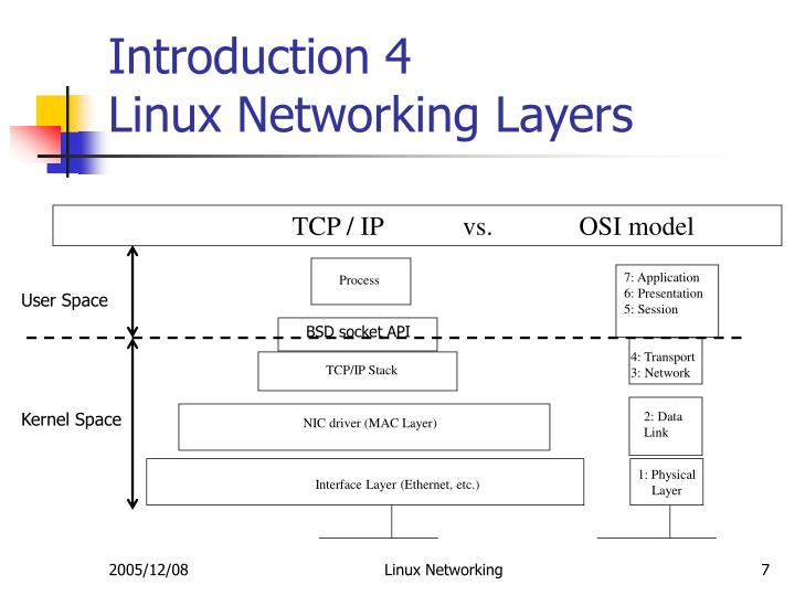 Bsd vs linux networking book