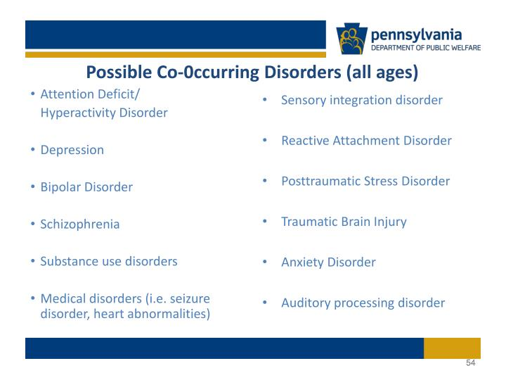 Possible Co-0ccurring Disorders (all ages)