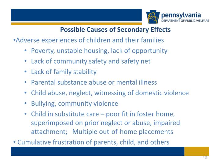 Possible Causes of Secondary Effects