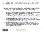 modelo de planejamento de sullivan1