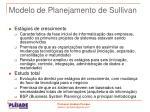 modelo de planejamento de sullivan2