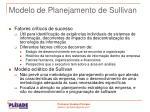 modelo de planejamento de sullivan3