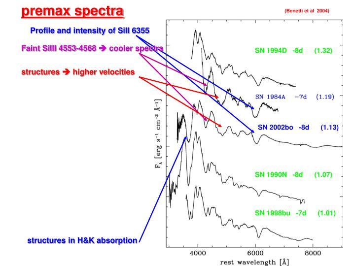 premax spectra