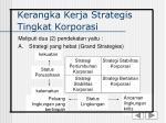 kerangka kerja strategis tingkat korporasi