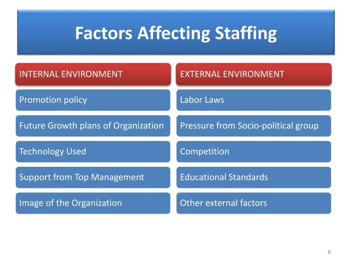 internal external factors costco