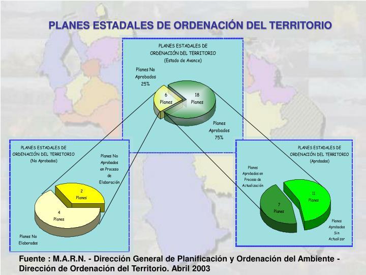PLANES ESTADALES DE ORDENACIÓN DEL TERRITORIO