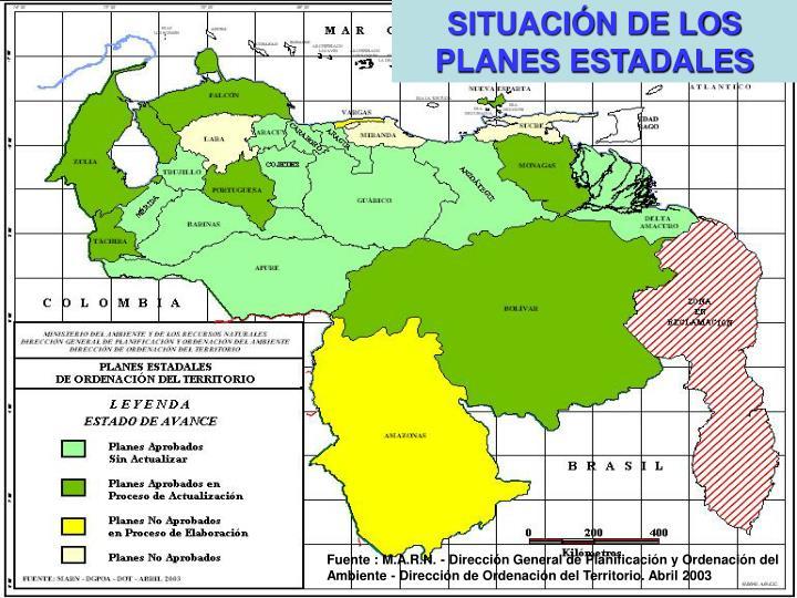 SITUACIÓN DE LOS PLANES ESTADALES