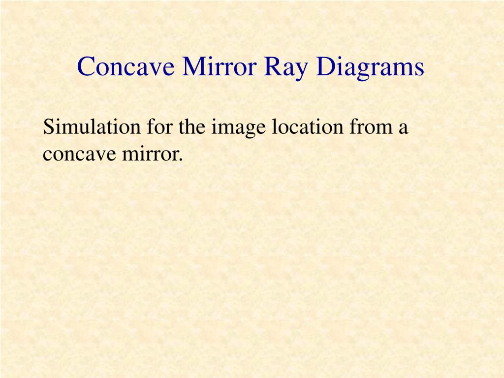 PPT - Optics: Mirrors and Reflection PowerPoint Presentation