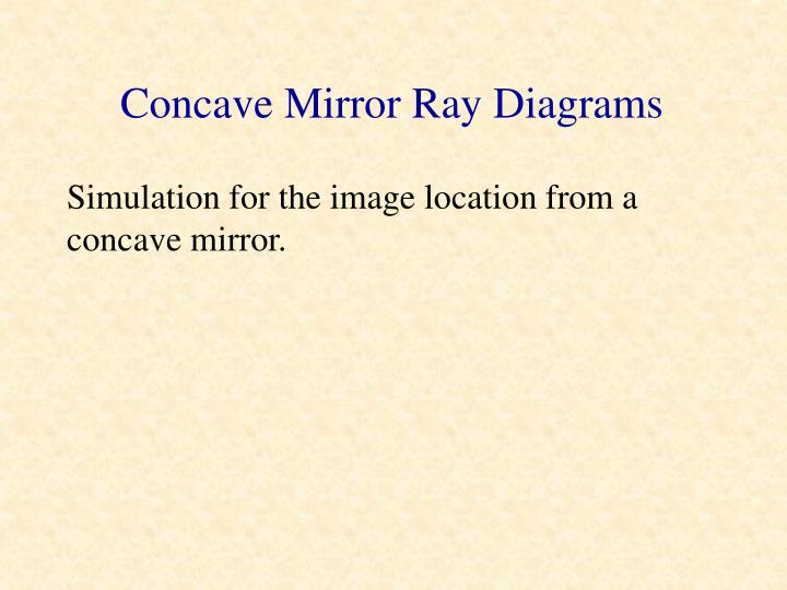 Mirror Ray Diagram Simulation Electrical Wiring Diagrams