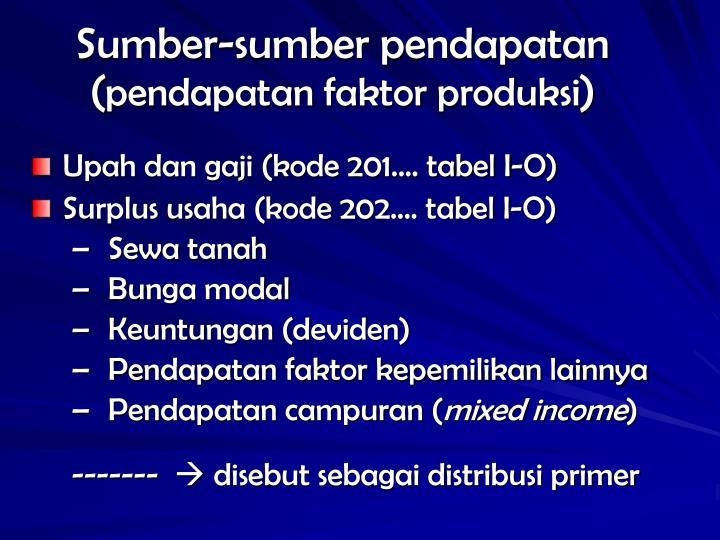 Sumber-sumber pendapatan (
