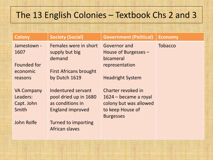 the 13 english colonies textbook chs 2 and 3 n.