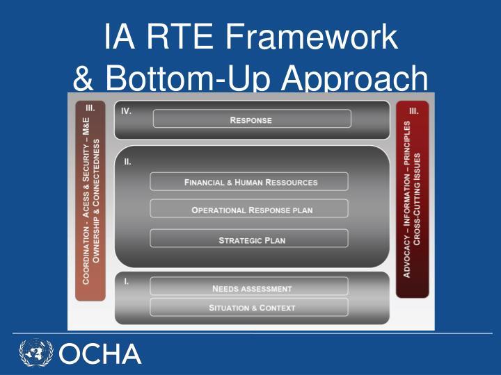 IA RTE Framework