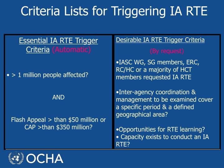Criteria Lists for Triggering IA RTE