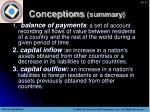 conceptions summary