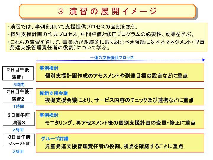 3 演 習 の 展 開 イ メ