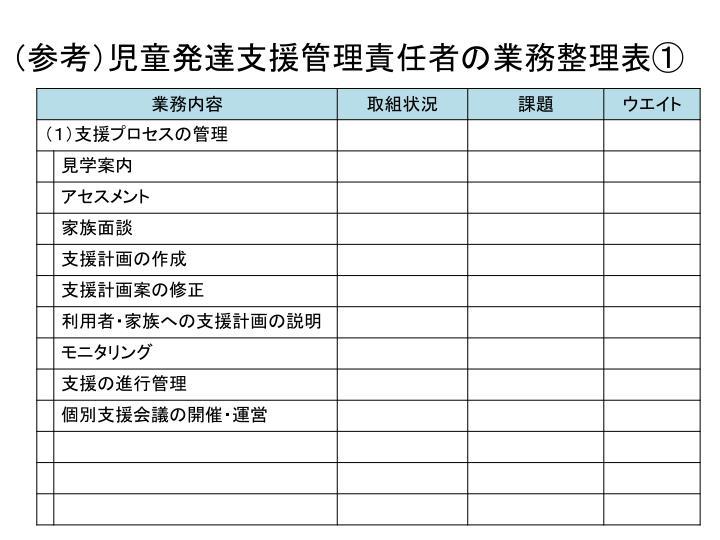 (参考)児童発達支援管理責任者の業務整理表①