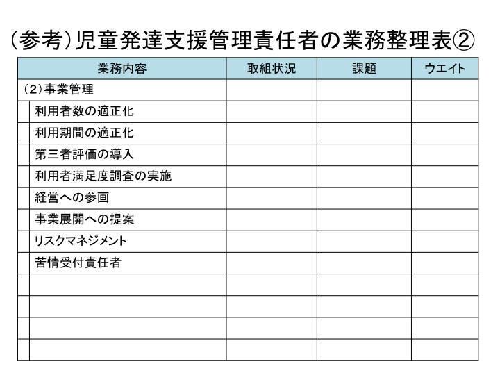 (参考)児童発達支援管理責任者の業務整理表②