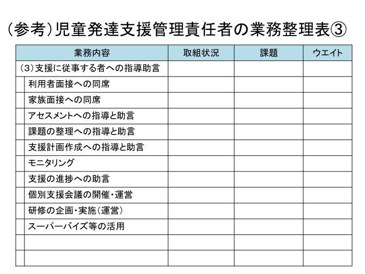 (参考)児童発達支援管理責任者の業務整理表③