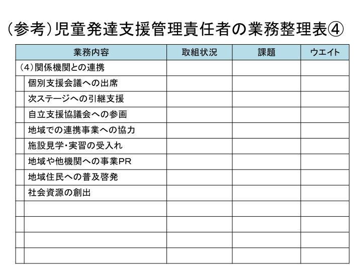 (参考)児童発達支援管理責任者の業務整理表④
