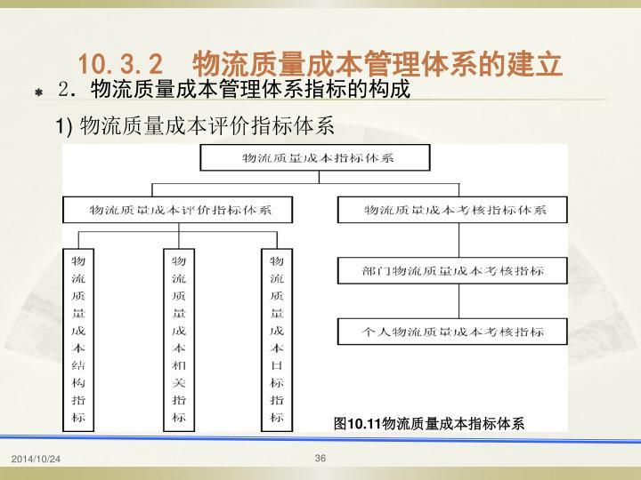 10.3.2  物流质量成本管理体系的建立