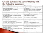 created survey using survey monkey with the following questions