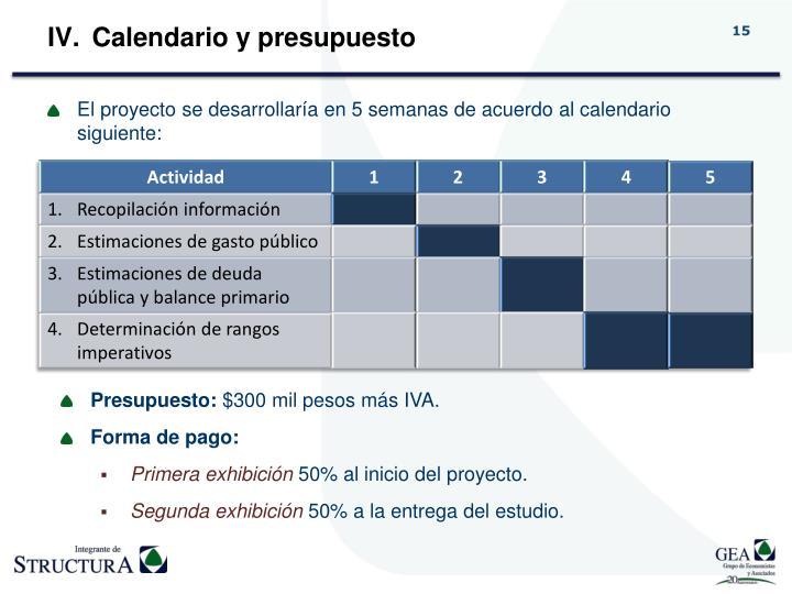 Calendario y presupuesto