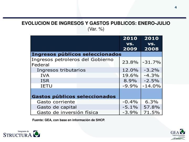 EVOLUCION DE INGRESOS Y GASTOS PUBLICOS: ENERO-JULIO