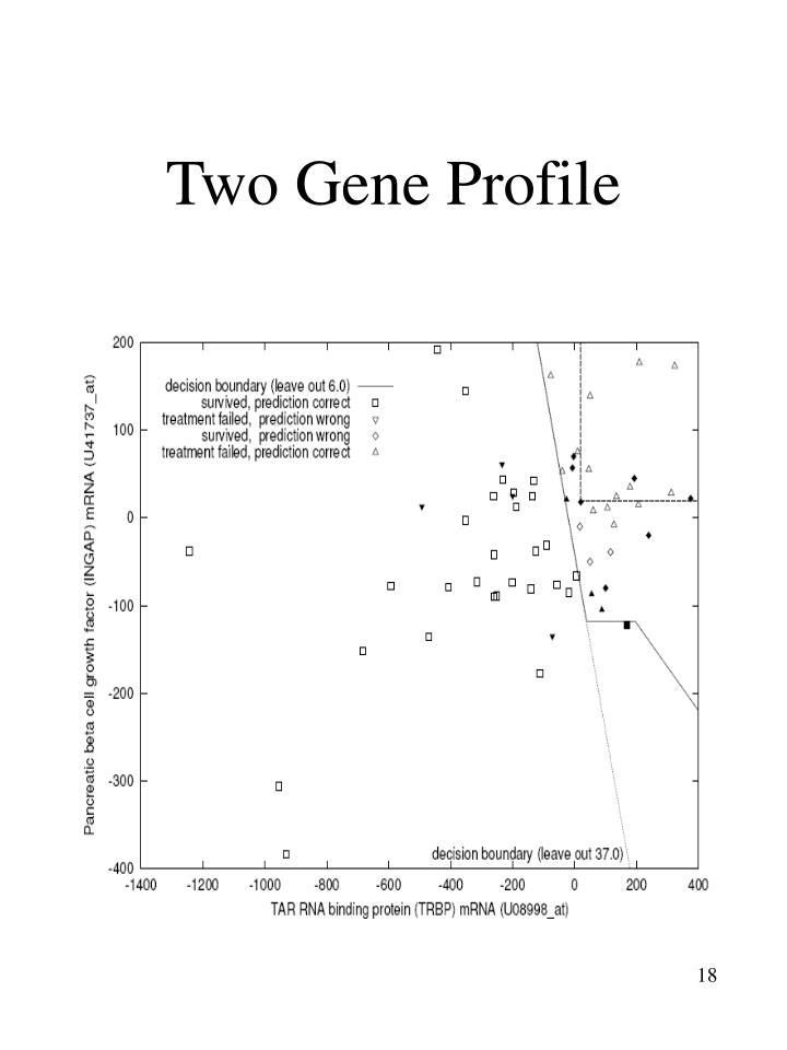 Two Gene Profile