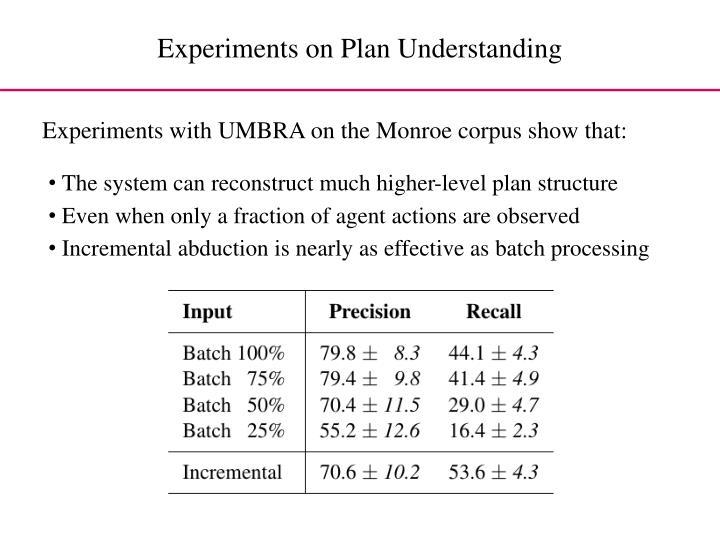 Experiments on Plan Understanding