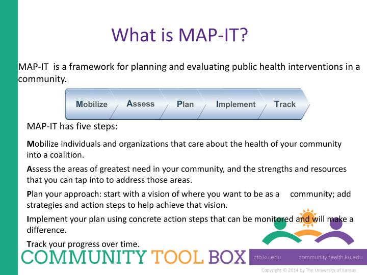 Ppt map it a model for implementing healthy people 2020 - Healthy people 2020 is a plan designed to ...