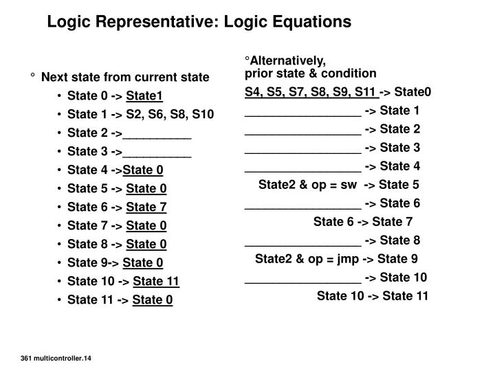 Logic Representative: Logic Equations