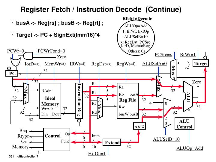 Rfetch/Decode