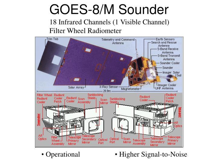GOES-8/M Sounder