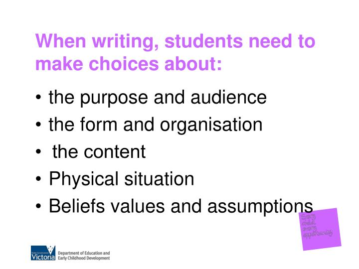 When writing, students need to make choices about: