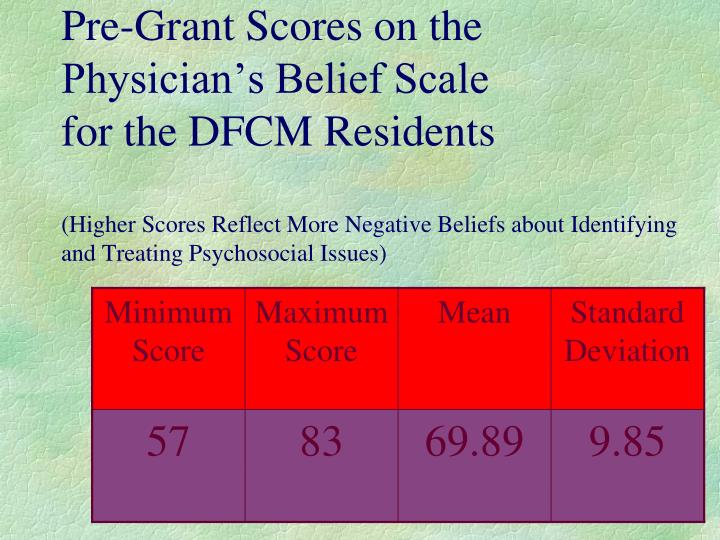 Pre-Grant Scores on the Physician's Belief Scale