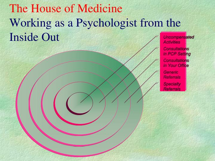 The House of Medicine