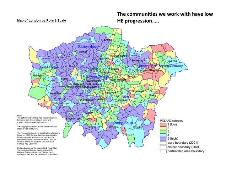 The communities we work with have low HE progression…..