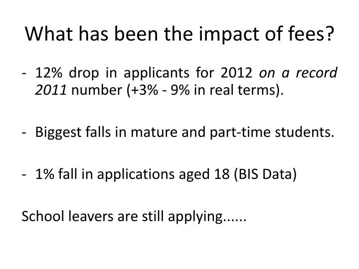 What has been the impact of fees?