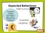 expected behaviours