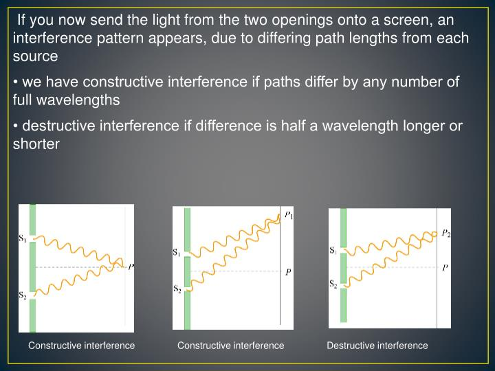 If you now send the light from the two openings onto a screen, an interference pattern appears, due to differing path lengths from each source