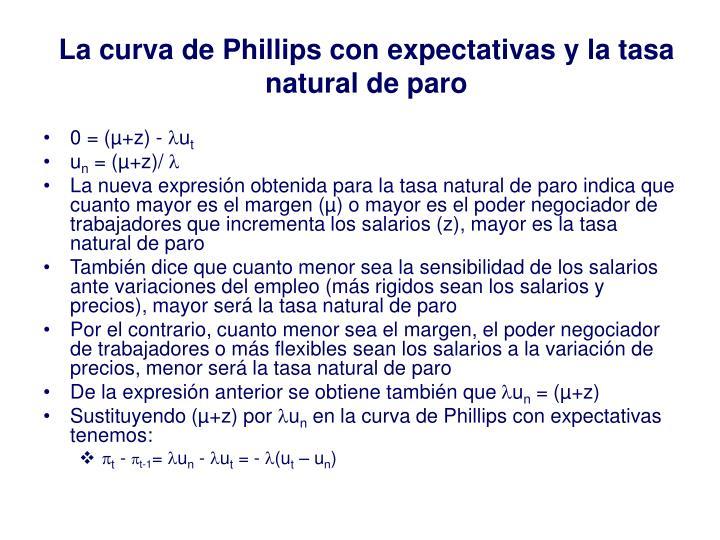 La curva de Phillips con expectativas y la tasa natural de paro