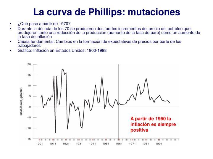 La curva de Phillips: mutaciones