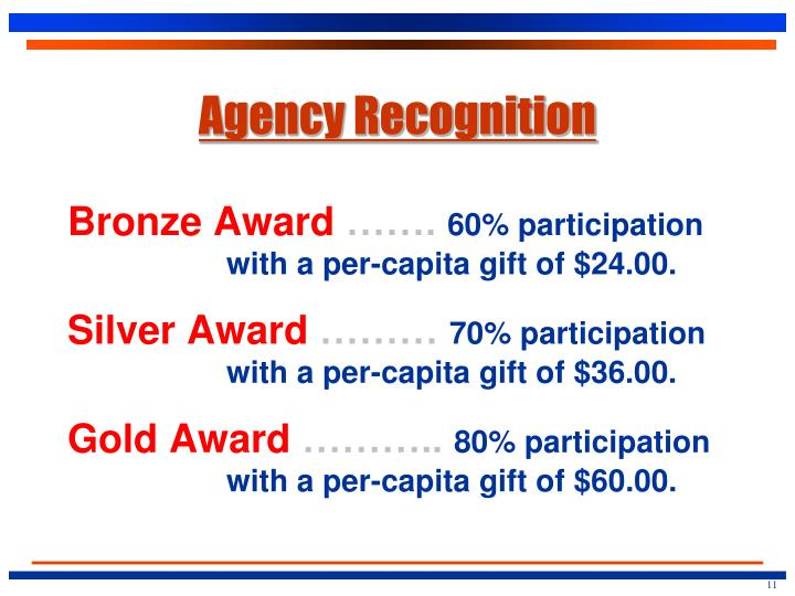 Agency Recognition