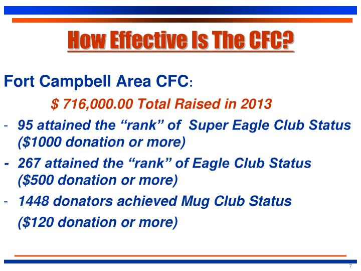 How Effective Is The CFC?
