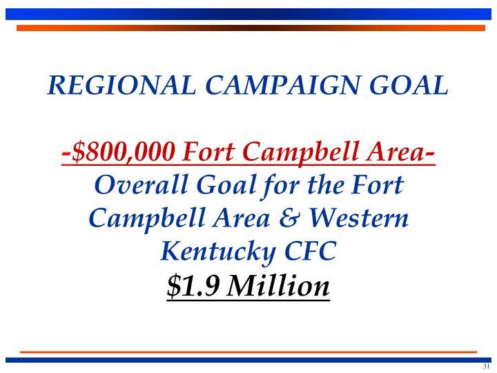 REGIONAL CAMPAIGN GOAL