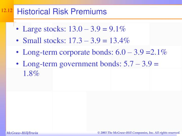 Historical Risk Premiums