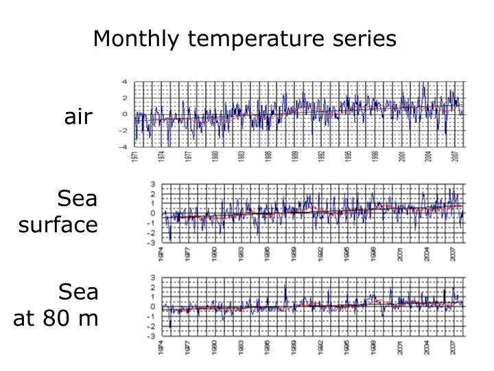 Monthly temperature series