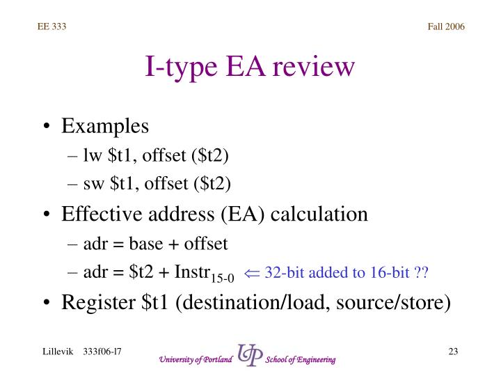 I-type EA review