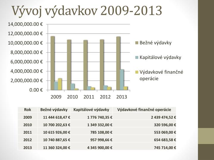 Vývoj výdavkov 2009-2013