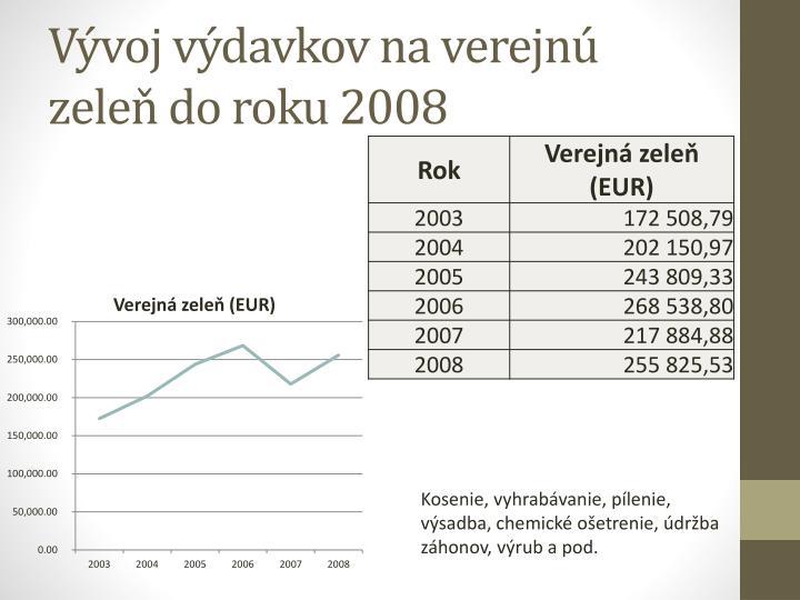 Vývoj výdavkov na verejnú zeleň do roku 2008
